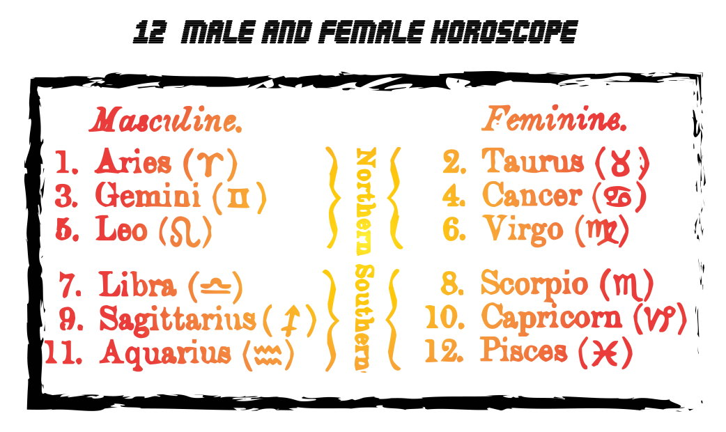 12 male female horoscope | WE ARE TOGETHER